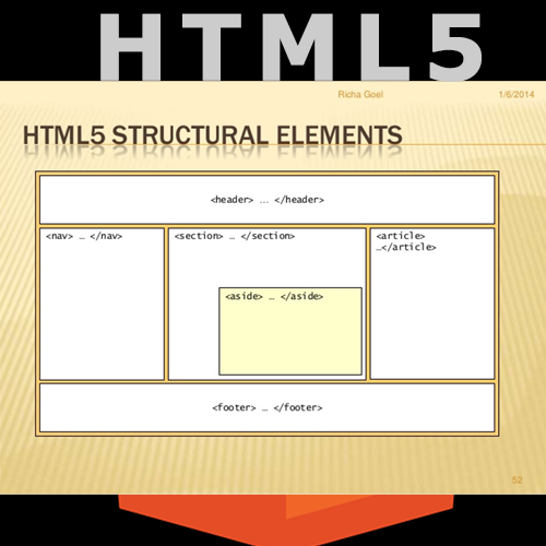 section html 5